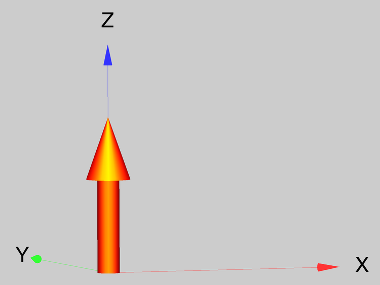 Get to Know a Feature: 3D Arrow Plots | Igor Pro by WaveMetrics