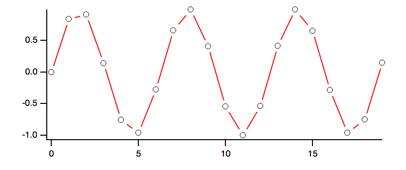 Graphing2.png