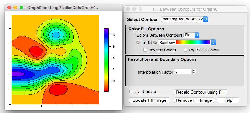 Contour with color scale