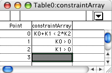 Table with Example Constraint Expressions