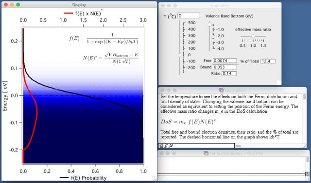 Screenshot of Fermi DoS demo package
