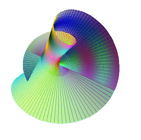 mobius surface