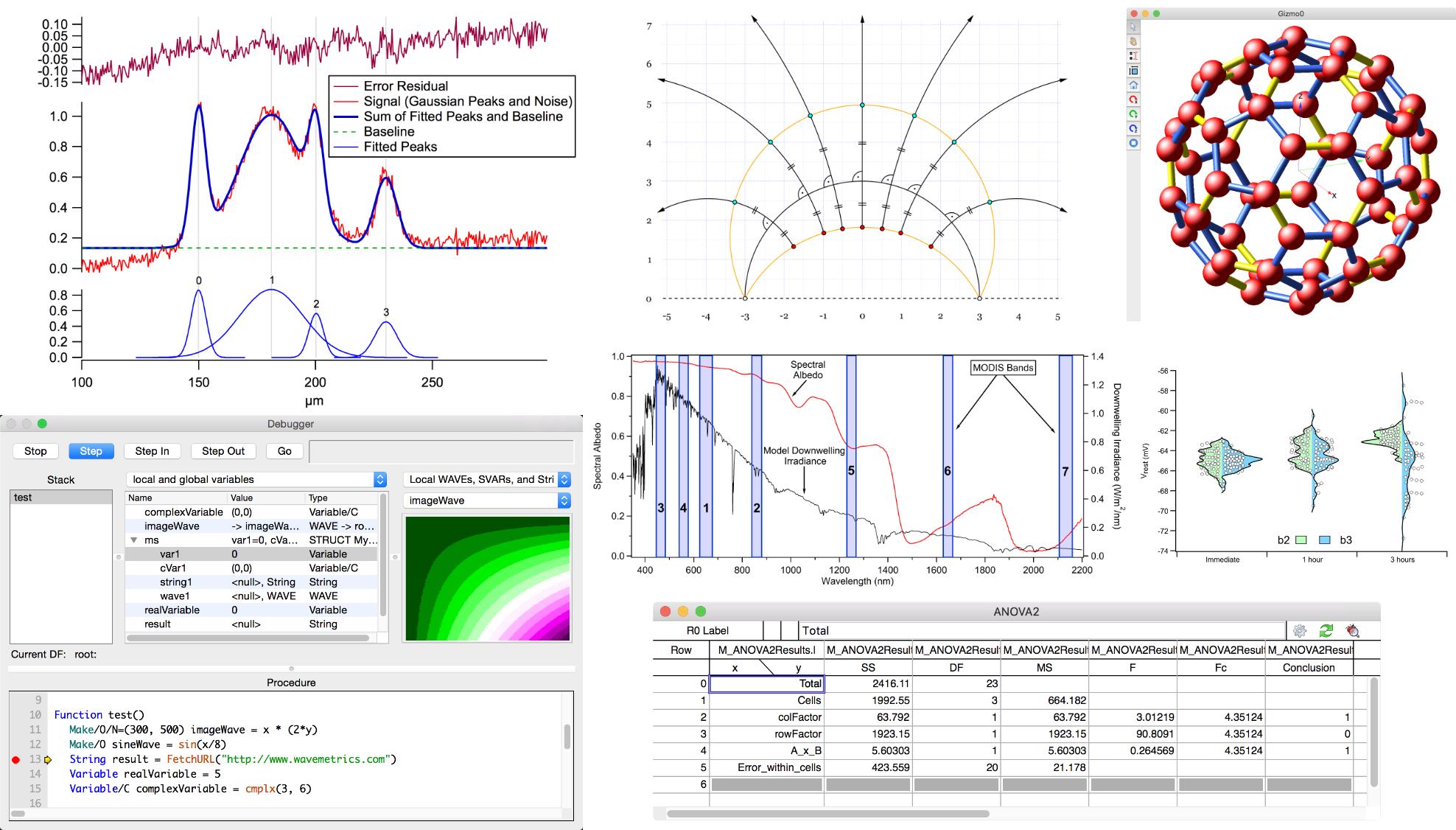 Igor Pro from WaveMetrics | Igor Pro by WaveMetrics