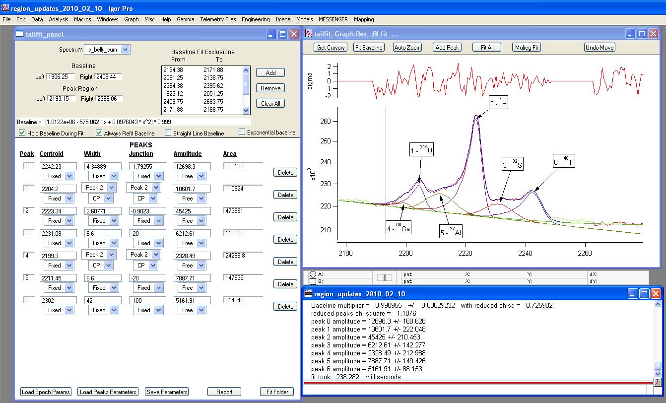 Igor Pro screenshot