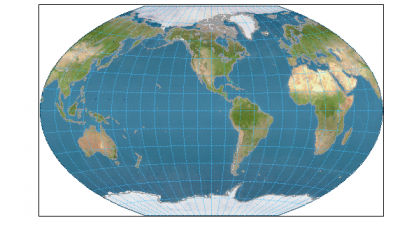 Winkel III map projection with NASA Blue Marble image