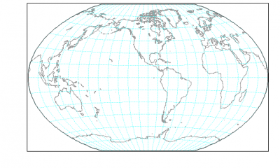 Winkel III map projection with 1-D waves